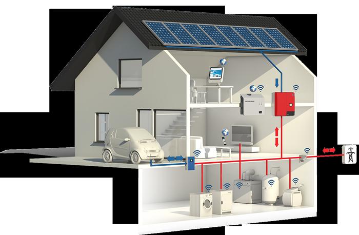 hệ thống điện - máy biến áp trong nhà
